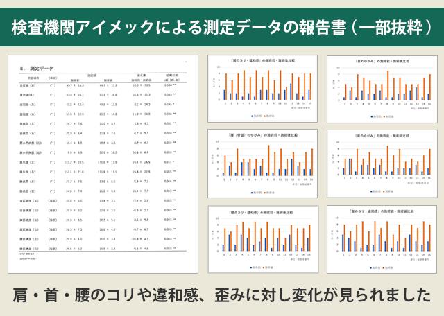 データの画像